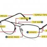 diagram of reading glasses parts