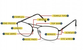 diagram of reading glasses parts