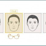 best reading glasses for your face shape