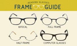 Reading Glasses Frame Style Types