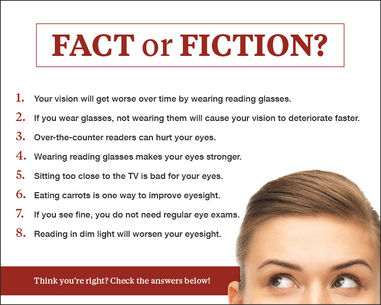 Can You Hurt Your Eyes By Wearing Reading Glasses