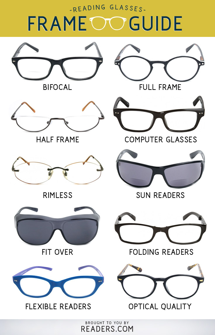 Eyeglass Frame Style Names : Reading Glasses Frame Style & Types