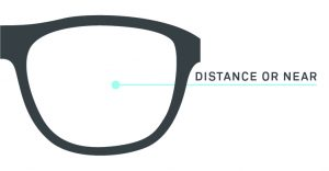Single Vision Glasses