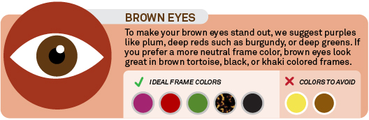 Best frame colors for brown eyes