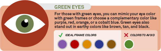 Best frame color for green eyes