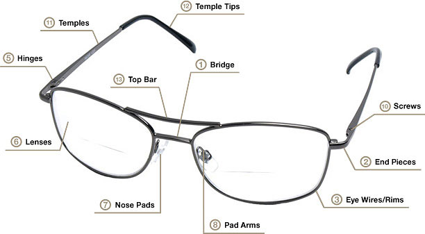 Glasses part diagram electrical work wiring diagram diagram of reading glasses parts readers com rh readers com diagram eye glasses sun glasses parts ccuart Images