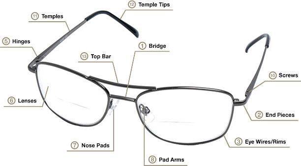Diagram of Reading Glasses Parts | Readers.com